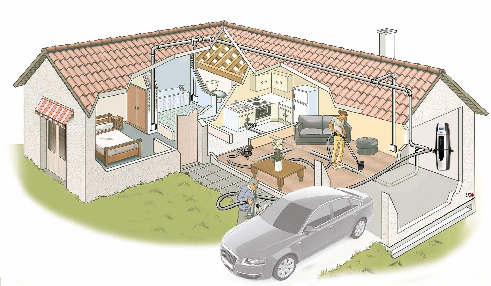 Coupe d'uune installation d'aspiartion centralisée des poussières par Electrolux